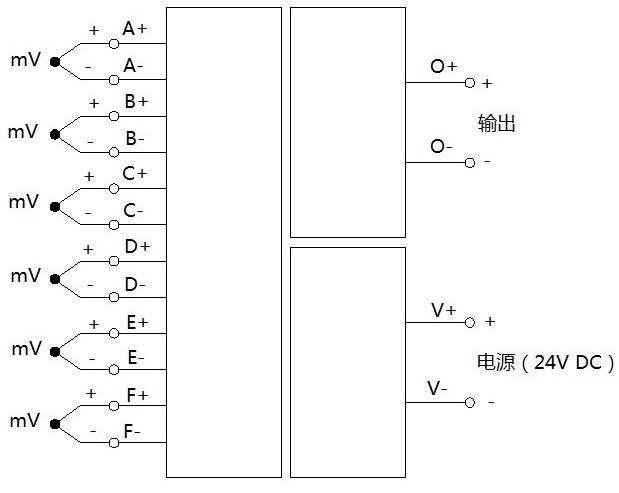 外壳尺寸 注意事项 安装位置不得有强烈振动,以及来自信号端,电源端